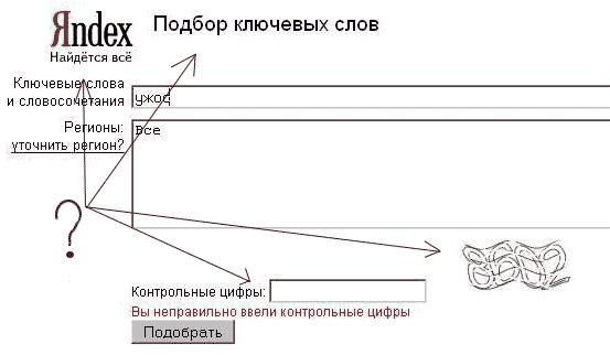 Яндекс Директ - теперь с капчей